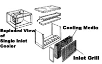 Celdek Cooler Pads also Video  lifier 1 together with Connecting The Wires additionally Ch06lev1sec1 likewise Jammer Circuits. on infrared port diagram