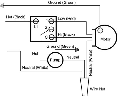 Switch on wiring diagram for house light
