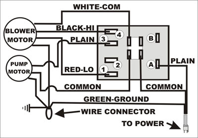 Evaporative Window Cooler Switches on ac wiring color code