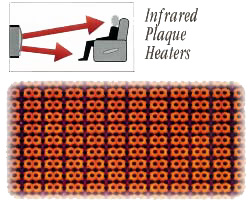 Infrared Heating Plaque
